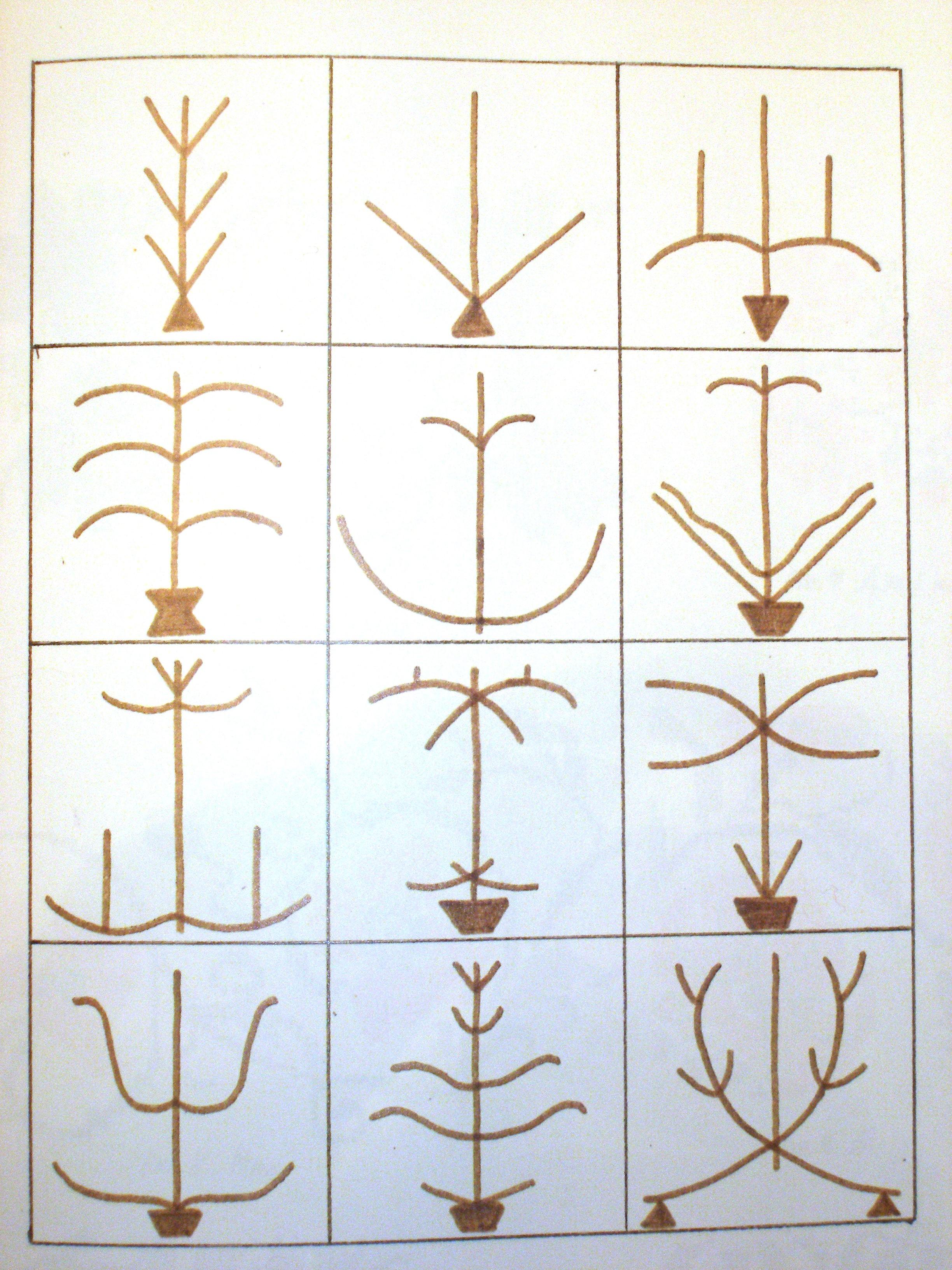 Схематическое изображение Древа Жизни на рушниках (варианты)